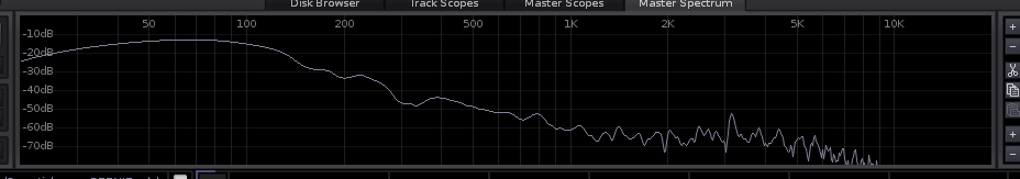 Renoise master spectrum showing a case of excessive bass frequencies.