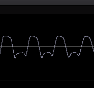 Example of a clean waveform with plenty of headroom.