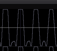 Example of a clipped waveform.